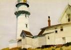 Famous Paintings quiz